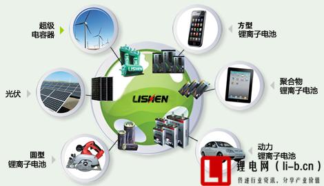 天津力神电池股份有限公司