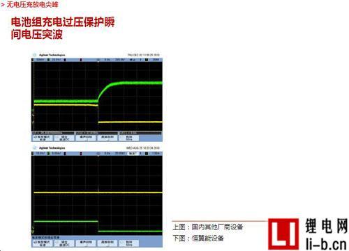 电池组检测设备设计方案图解