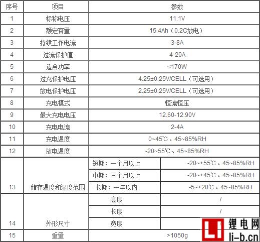 深圳沃尔德电子18650锂电池