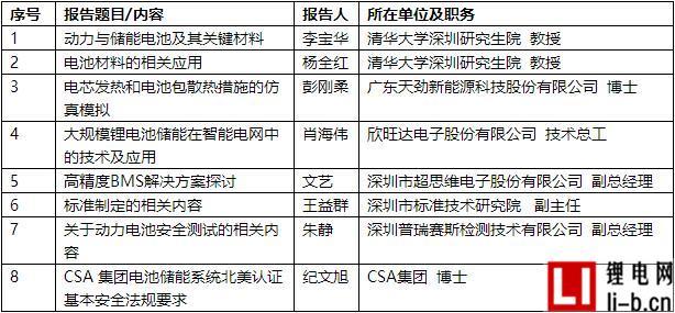 深圳市电源技术学会锂电池技术研讨会将于6月4日举办