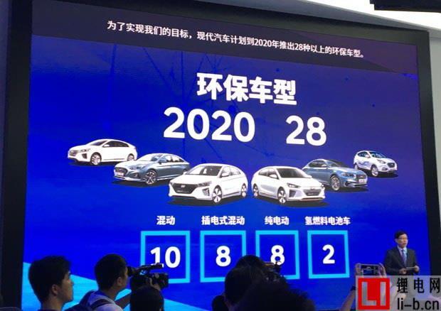 2020年达28款车型,现代新能源计划发布