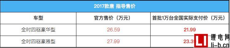 补贴后售21.99-23.99万,2017款比亚迪唐80上市