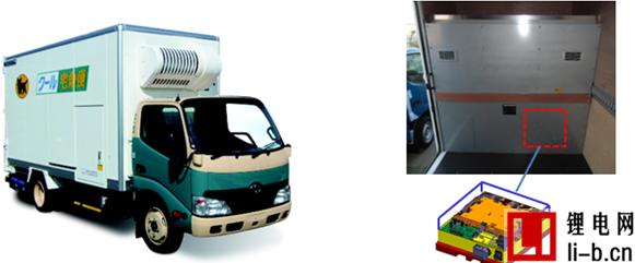 电装公司开发新型锂电池车载冷冻机,日本YAMATO运输公司已配用