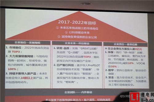 自动驾驶/纯电动车 东风日产新产品计划