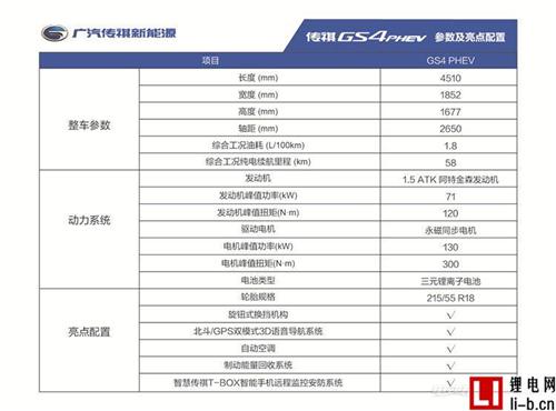 广汽传祺GS4 PHEV 17.38万起正式上市,GE3 23.28万开启预售!