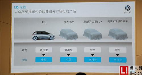 大众电动车规划曝光 三款车型将引入国内