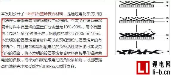 南都电源承认:专利使用石墨烯微片,而非石墨烯