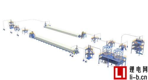 无锡灵鸽-锂电正负极材料制备系统