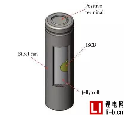 浅谈锂离子电池内短路模拟
