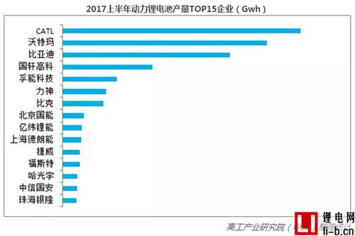 9.28亿再发募资预案 赣锋锂业业务延伸成败几何?