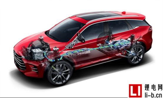 新能源汽车.png