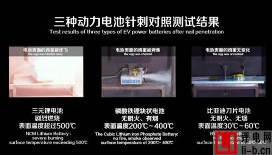 刀片电池.jpg
