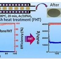 滑铁卢大学研发出最新强耐久性锂电池