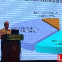 王秉刚:新能源汽车仍然处在发展初始阶段