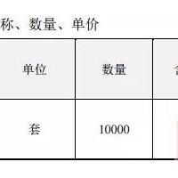 沃特玛签10000套电池包销售合同,金额7.83亿