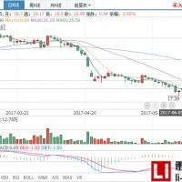 多氟多5000万元收购捷威动力4.545%股权