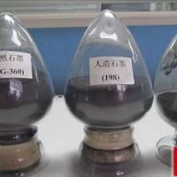 锂离子电池新型负极材料的研究
