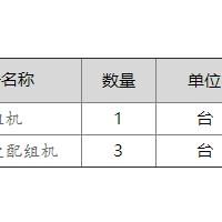"""远东福斯特""""五厂MES项目配组机""""招标"""