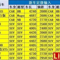 崔东树:8月乘用车新车型的分级测算探讨