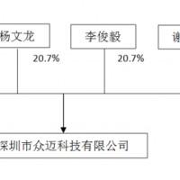 泰尔股份进军锂电设备 1.5亿收购众迈科技51.40%股权