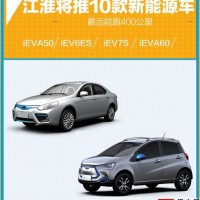 图解江淮2018年新能源车型规划