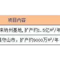 中国锂电隔膜市场诱人 日本旭化成4.4亿元扩产