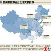 六张图看懂中国新能源汽车产业的分布情况