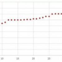 多图看懂动力电池系统能量密度走势分布