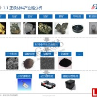 8图带您快速了解锂电正极材料产业链