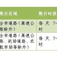 重磅!5月1日起深圳对新能源汽车物流车开绿灯