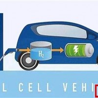 内热外冷 氢燃料电池遭遇跨国车企集体冷藏