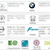 解读泰国电动汽车市场的机会