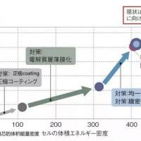 突破电芯内阻技术 丰田拟开启全固态电池商业化