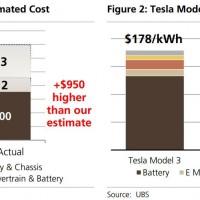 拆解Model 3动力系统 感受工程师的梦想