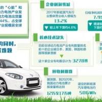 赛迪智库:如何破解动力电池产业发展难题