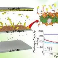 技术突破 超亲电解液锂电池隔膜问世