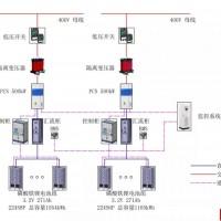 锂电池储能项目的安全消防设计与安全法规标准