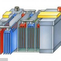 铅酸电池企业转型锂电业务进退维谷