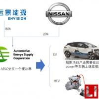 年产量20GWh 远景AESC无锡工厂2019年量产811三元锂电池