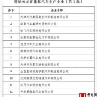 工信部暂停万向、哈飞等27家新能源车企产品申报