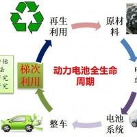 工信部发文支持动力电池回收 华友钴业等锂电企业将受益