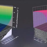 NCM622电极厚度和孔隙率对锂电池性能的影响