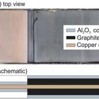 三星SDI负极Al2O3陶瓷涂覆18650锂电池低温循环及安全性表现
