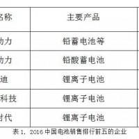 中国电池企业前五甲:锂电池替代铅酸电池趋势明显