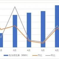 从雪球热门会议纪要看锂电池企业的产能和战略库存