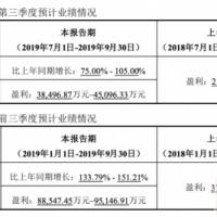 锂电股强势涨停背后:ETC电池规模交付、电子烟收益超预期
