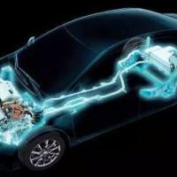 锂电新能源汽车风口之后 宁德时代还能飞多久?