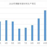 2019年磷酸铁锂电池(铁锂材料)产量排行榜