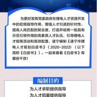 最高3000万元支持!《遂宁市锂电人才规划白皮书》发布