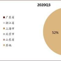 中金研报持一:2021年新能源汽车市场继续上扬